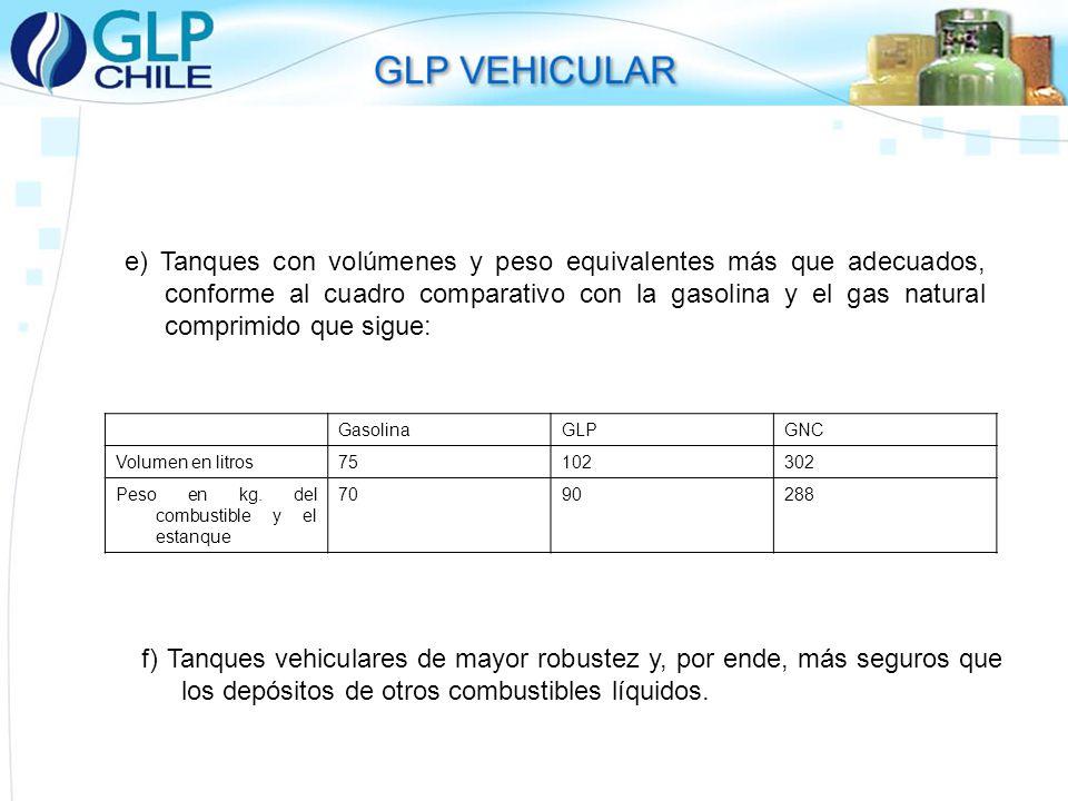 e) Tanques con volúmenes y peso equivalentes más que adecuados, conforme al cuadro comparativo con la gasolina y el gas natural comprimido que sigue: