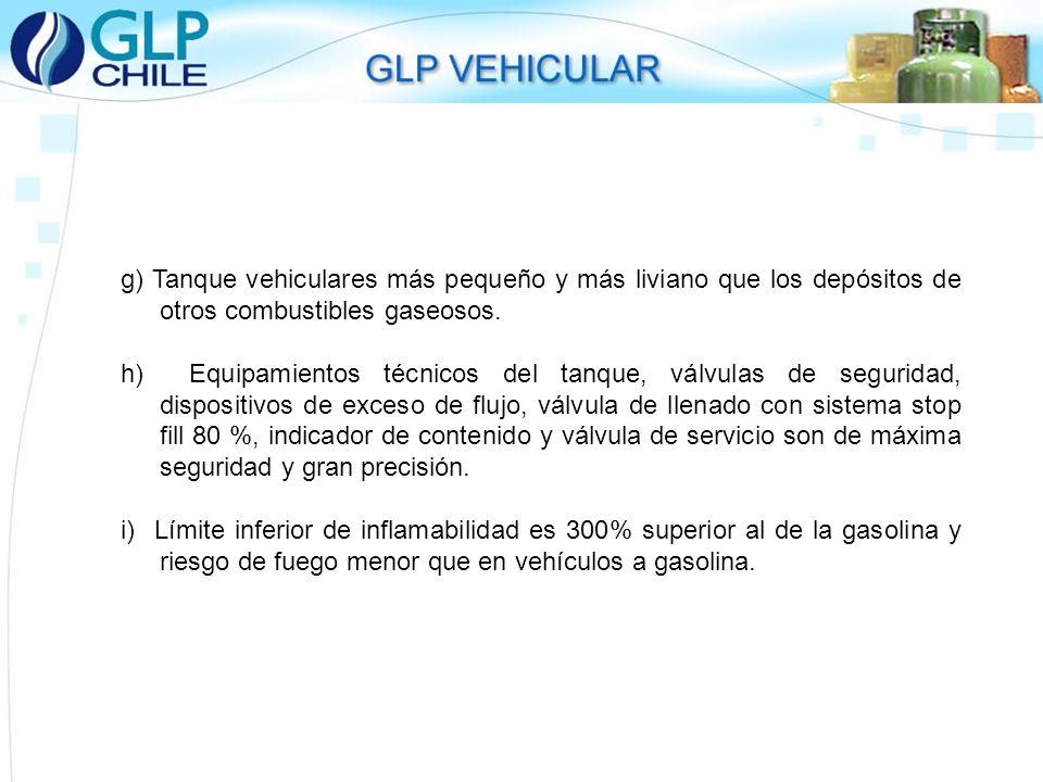 g) Tanque vehiculares más pequeño y más liviano que los depósitos de otros combustibles gaseosos.