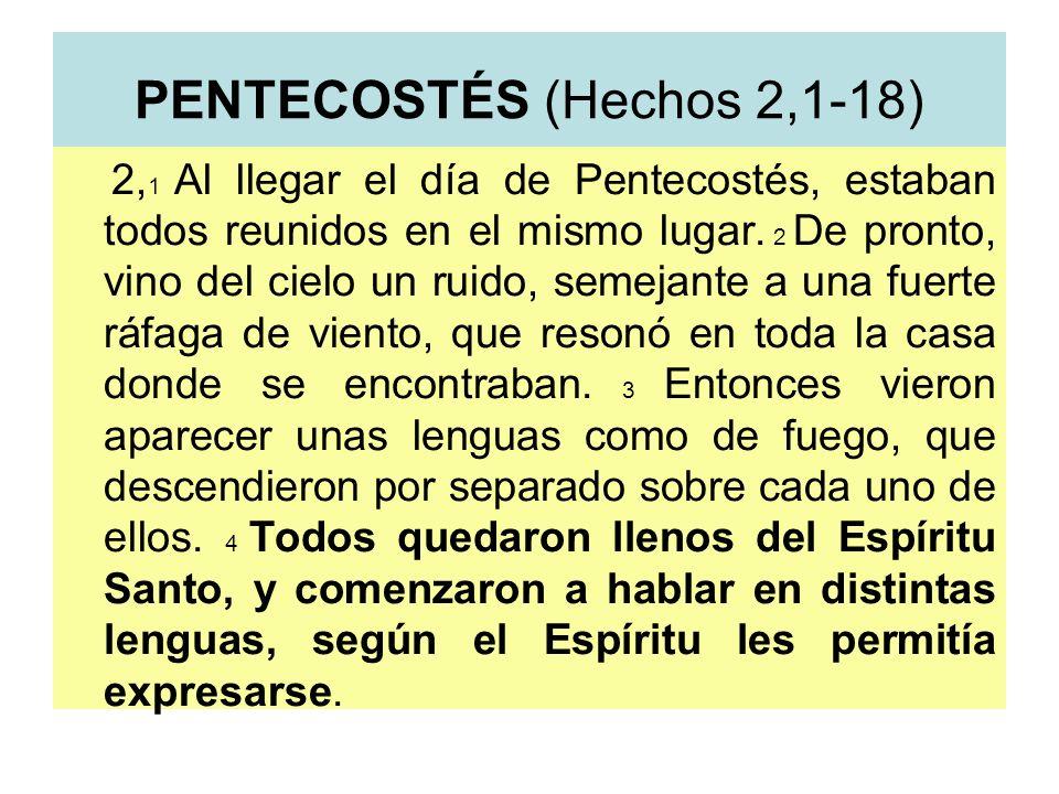 PENTECOSTÉS (Hechos 2,1-18)