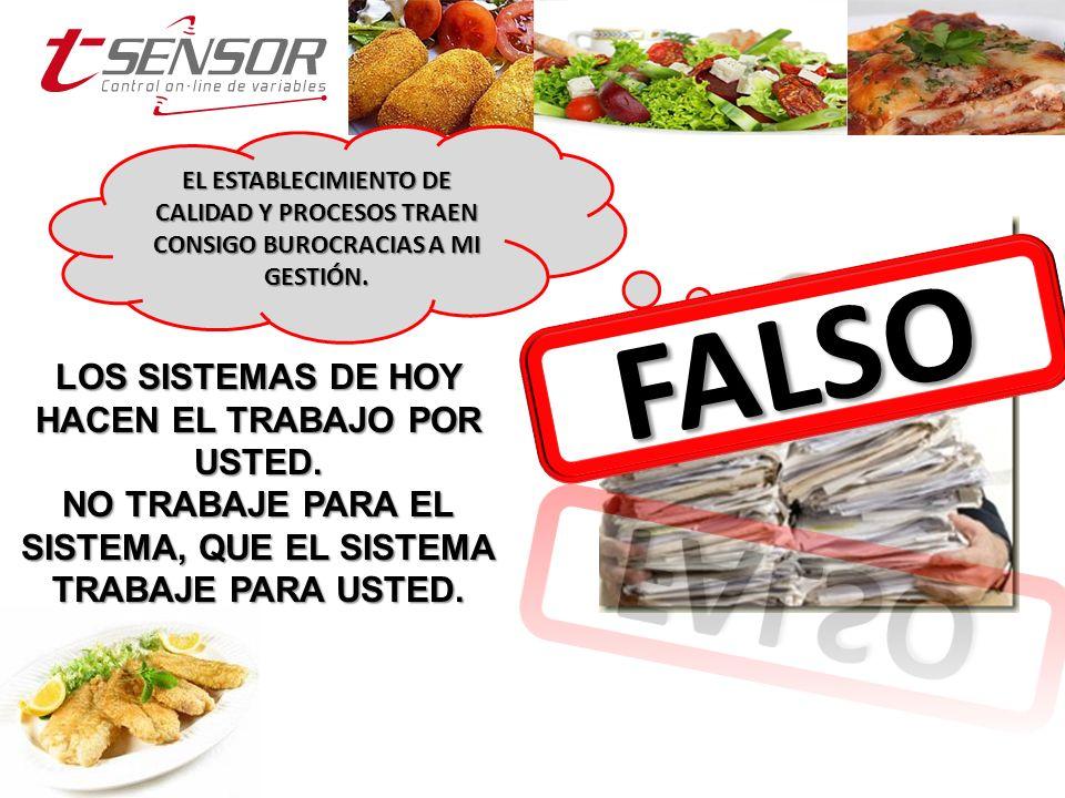 FALSO LOS SISTEMAS DE HOY HACEN EL TRABAJO POR USTED.