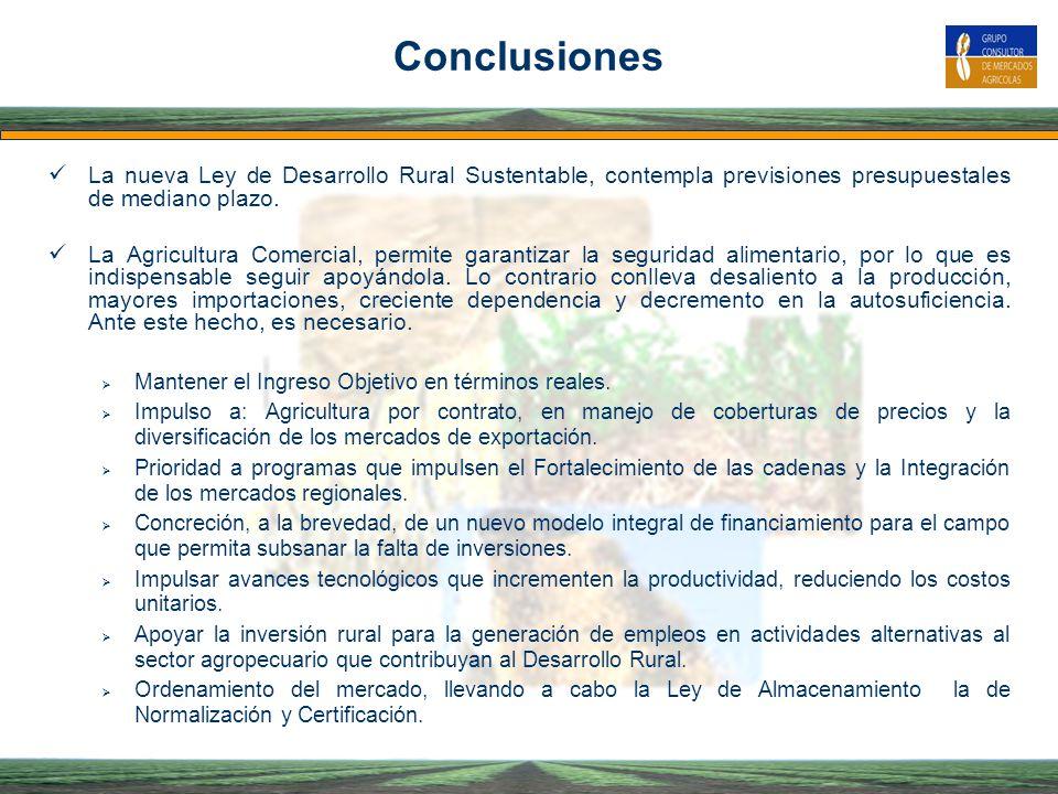 Conclusiones La nueva Ley de Desarrollo Rural Sustentable, contempla previsiones presupuestales de mediano plazo.