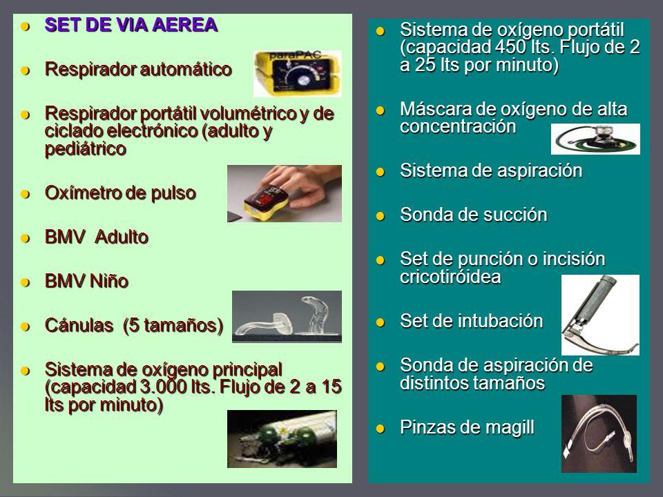 SET DE VIA AEREA Respirador automático. Respirador portátil volumétrico y de ciclado electrónico (adulto y pediátrico.