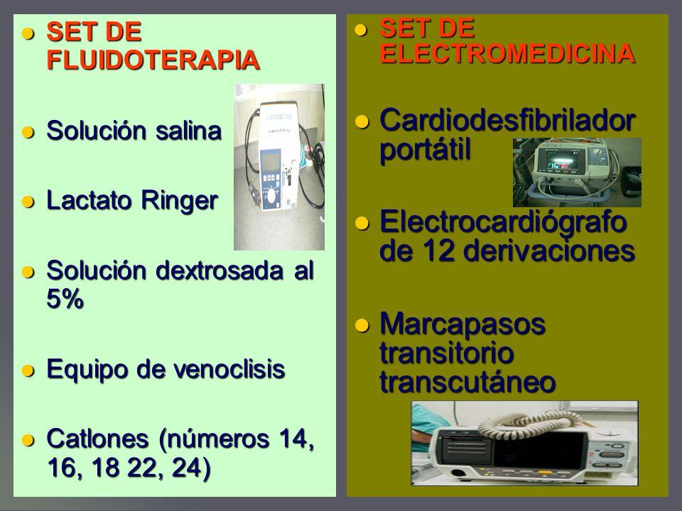 Cardiodesfibrilador portátil
