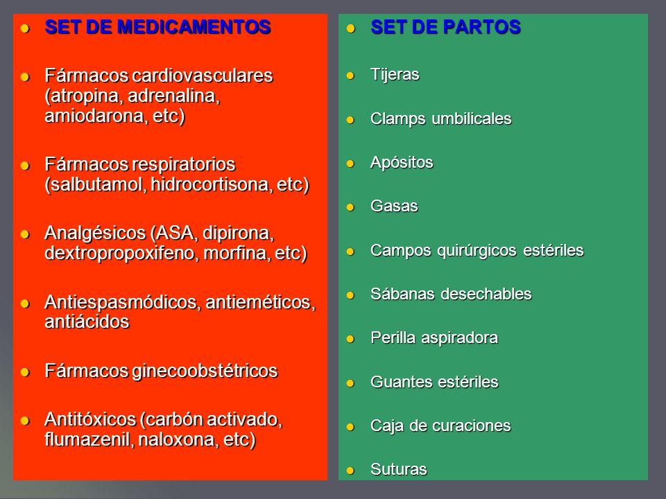 Fármacos cardiovasculares (atropina, adrenalina, amiodarona, etc)