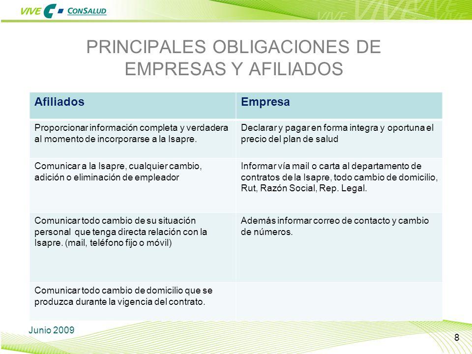 PRINCIPALES OBLIGACIONES DE EMPRESAS Y AFILIADOS