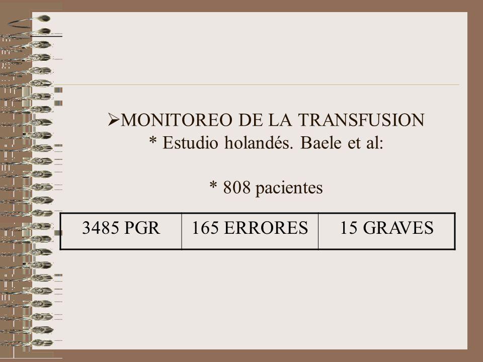 MONITOREO DE LA TRANSFUSION. Estudio holandés. Baele et al: