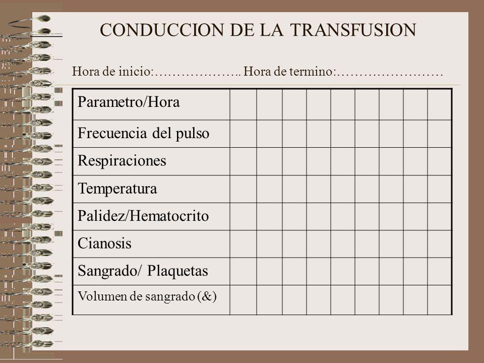 CONDUCCION DE LA TRANSFUSION Hora de inicio:………………