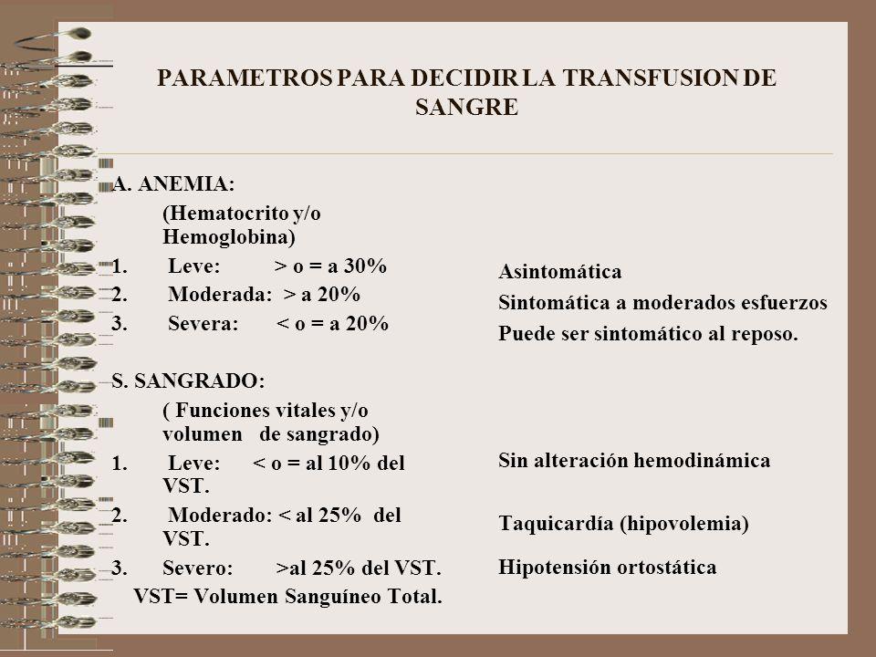 PARAMETROS PARA DECIDIR LA TRANSFUSION DE SANGRE