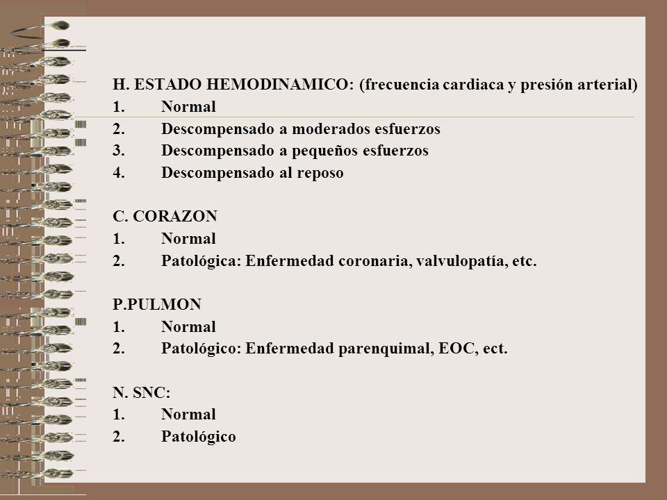 H. ESTADO HEMODINAMICO: (frecuencia cardiaca y presión arterial)