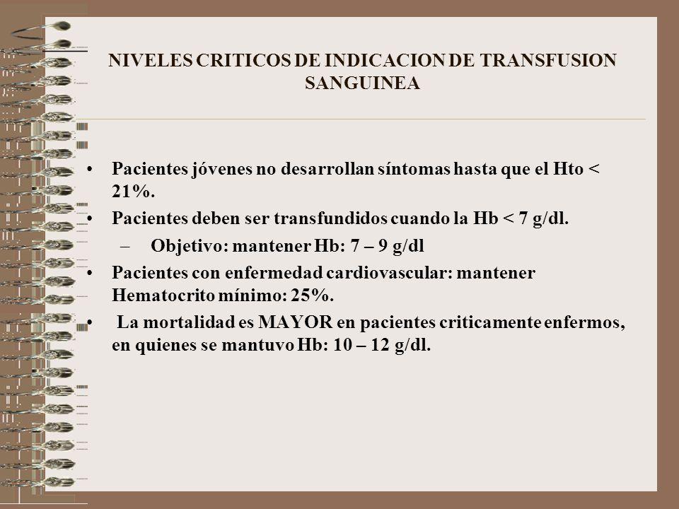NIVELES CRITICOS DE INDICACION DE TRANSFUSION SANGUINEA