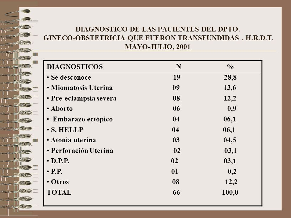 DIAGNOSTICO DE LAS PACIENTES DEL DPTO