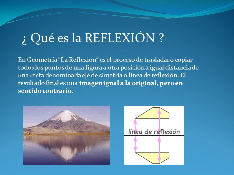 ¿ Qué es la REFLEXIÓN