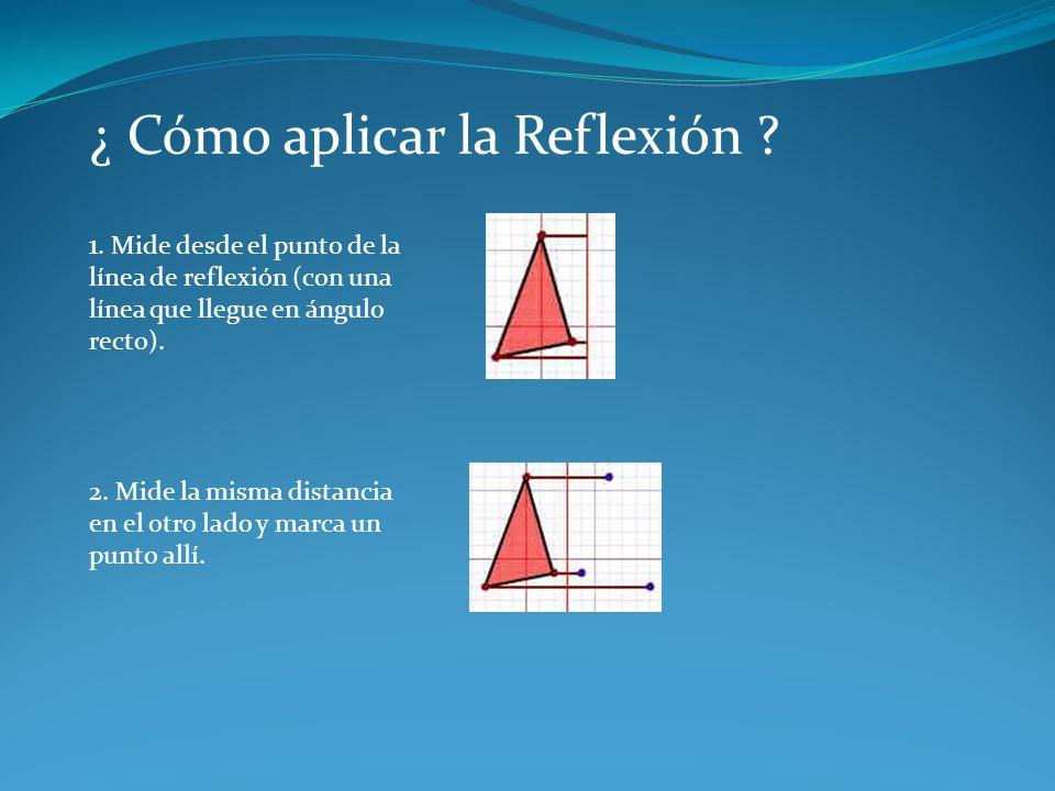 ¿ Cómo aplicar la Reflexión