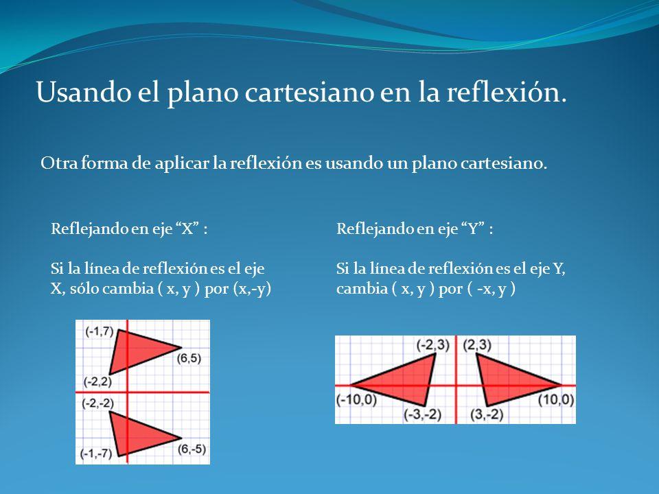 Usando el plano cartesiano en la reflexión.