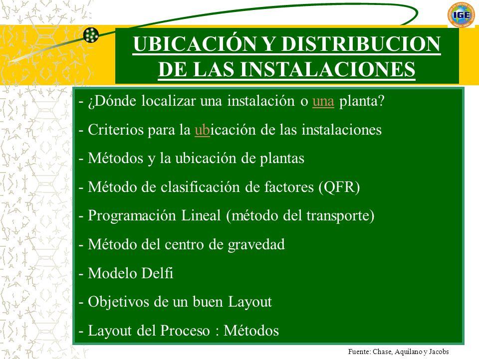 UBICACIÓN Y DISTRIBUCION DE LAS INSTALACIONES