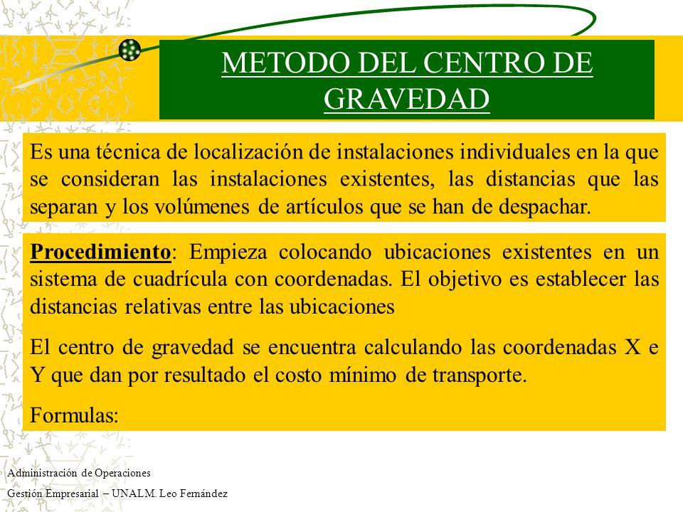 METODO DEL CENTRO DE GRAVEDAD