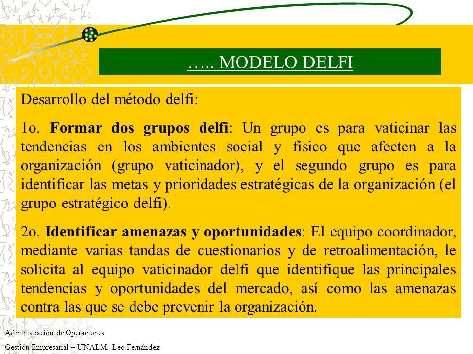 ….. MODELO DELFI Desarrollo del método delfi:
