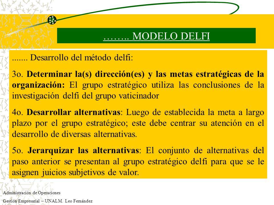 …….. MODELO DELFI ....... Desarrollo del método delfi: