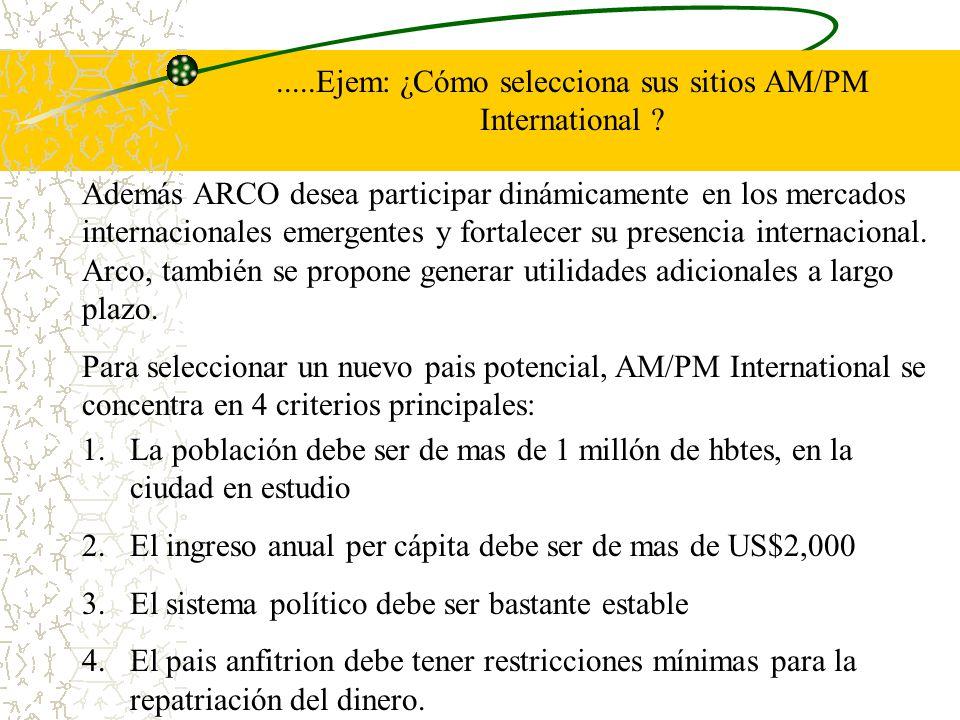 .....Ejem: ¿Cómo selecciona sus sitios AM/PM International