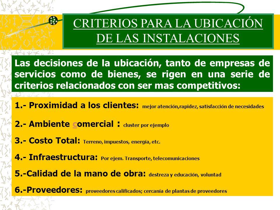 CRITERIOS PARA LA UBICACIÓN DE LAS INSTALACIONES