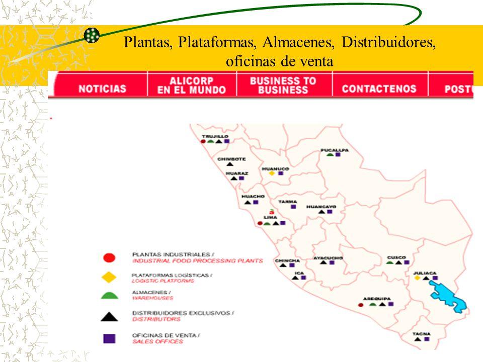 Plantas, Plataformas, Almacenes, Distribuidores, oficinas de venta
