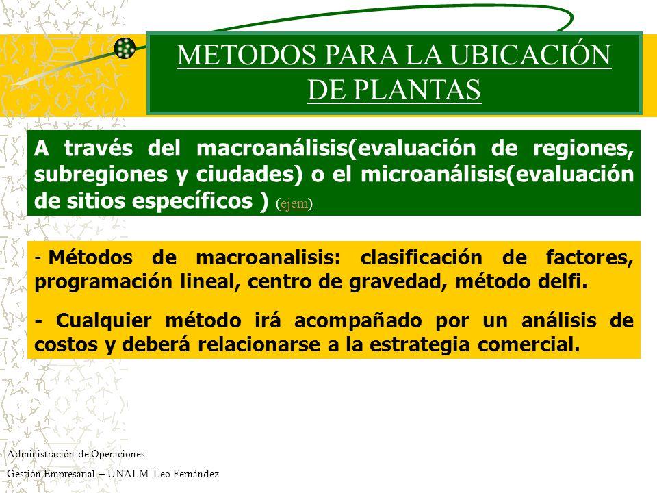 METODOS PARA LA UBICACIÓN DE PLANTAS