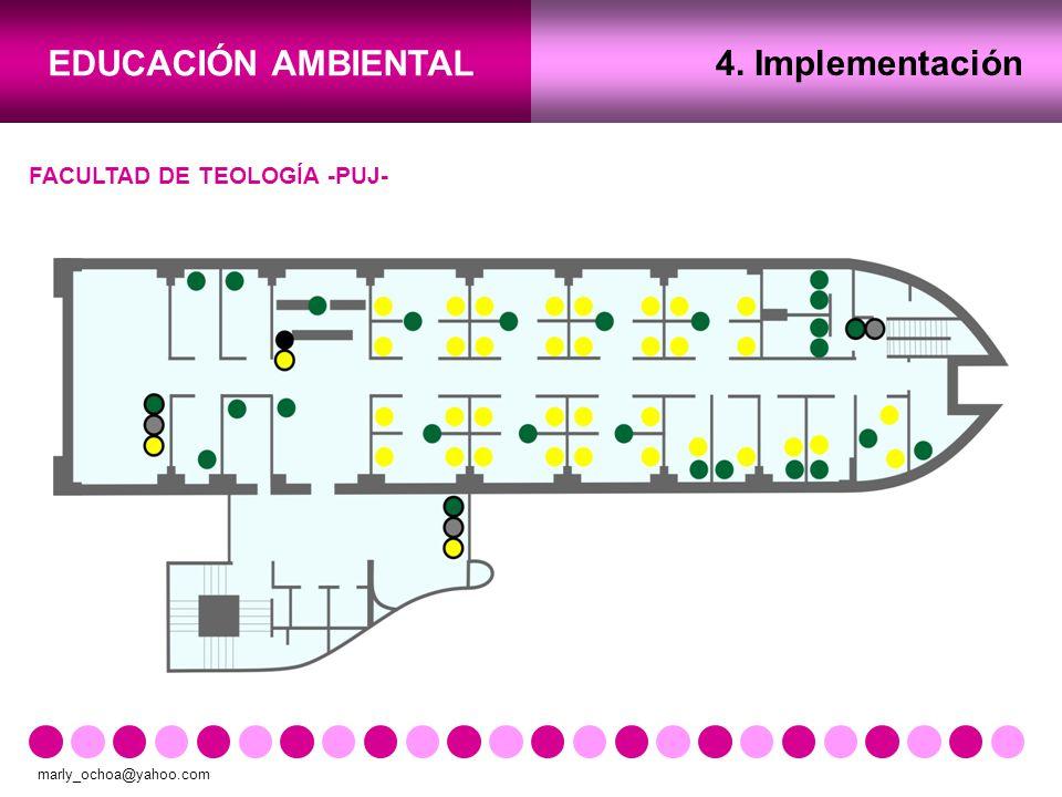 4. Implementación FACULTAD DE TEOLOGÍA -PUJ-
