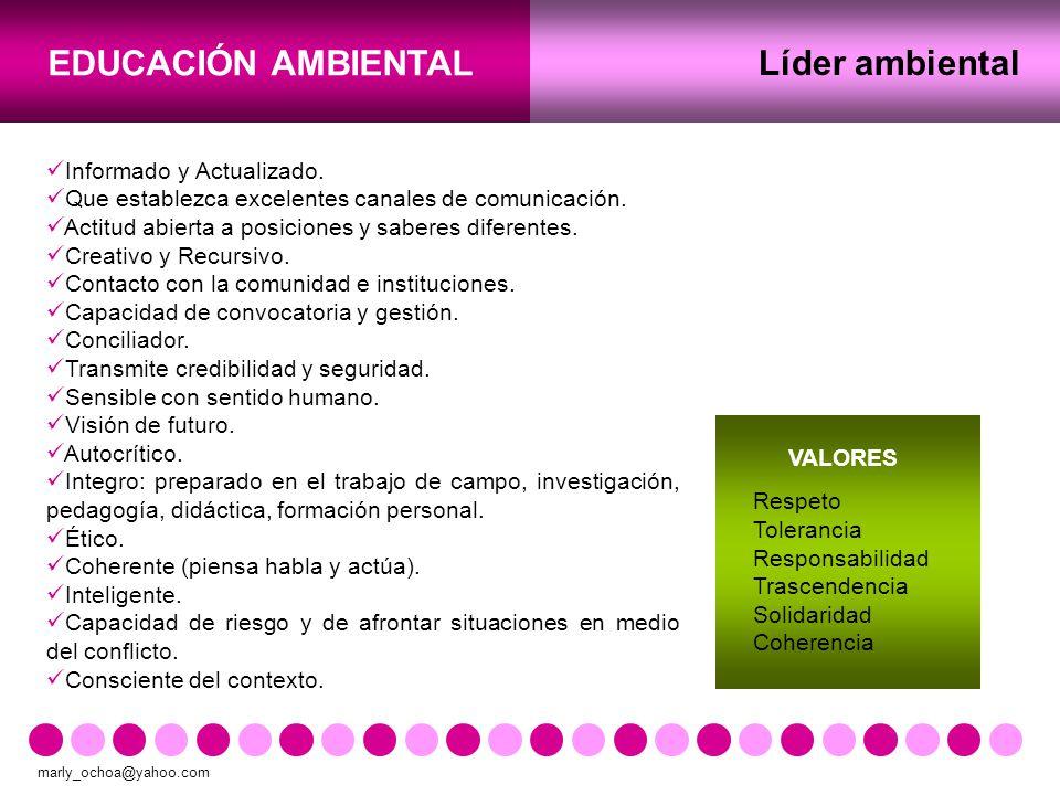 Líder ambiental Informado y Actualizado.
