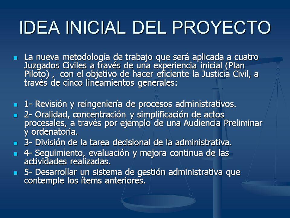 IDEA INICIAL DEL PROYECTO