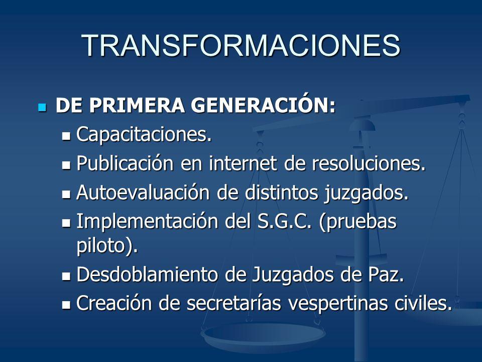 TRANSFORMACIONES DE PRIMERA GENERACIÓN: Capacitaciones.