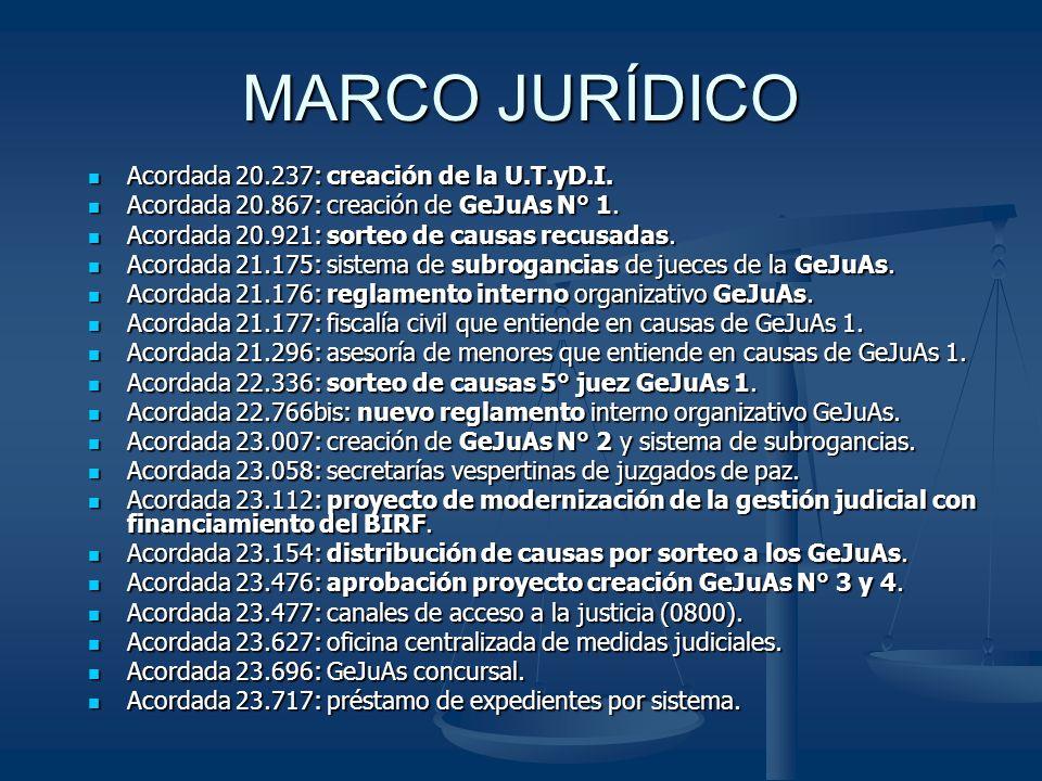 MARCO JURÍDICO Acordada 20.237: creación de la U.T.yD.I.