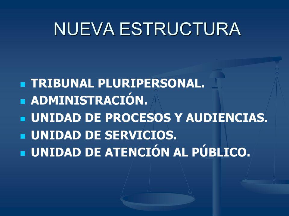 NUEVA ESTRUCTURA TRIBUNAL PLURIPERSONAL. ADMINISTRACIÓN.