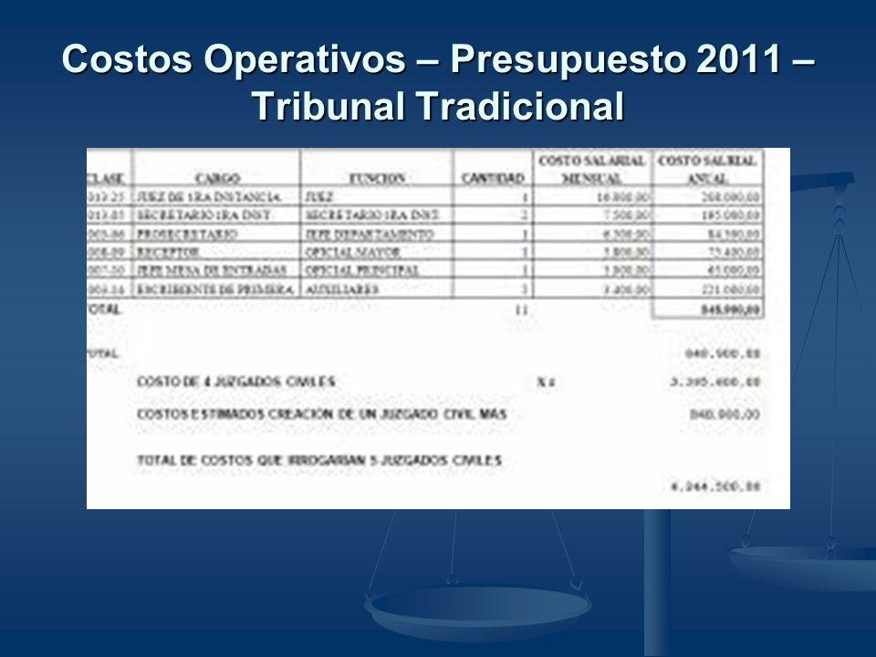 Costos Operativos – Presupuesto 2011 – Tribunal Tradicional