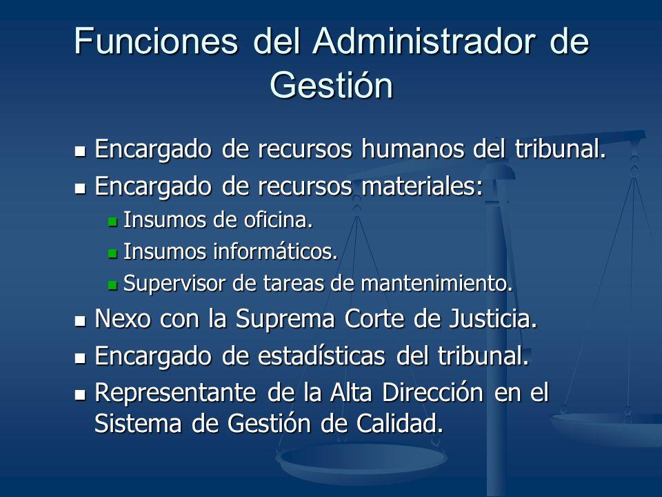 Funciones del Administrador de Gestión