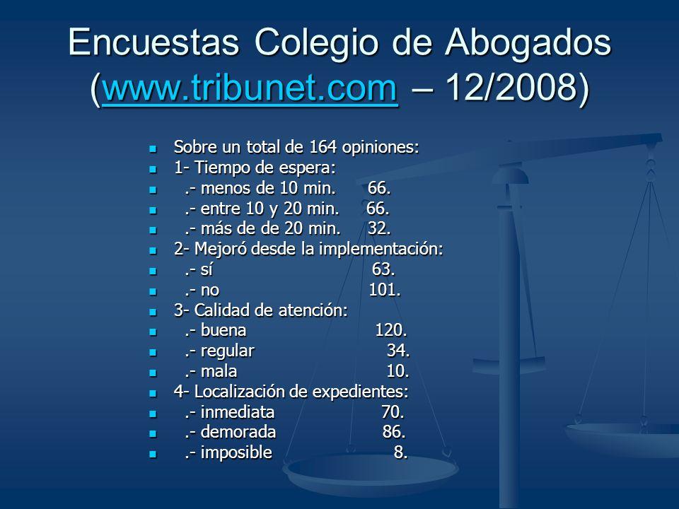 Encuestas Colegio de Abogados (www.tribunet.com – 12/2008)