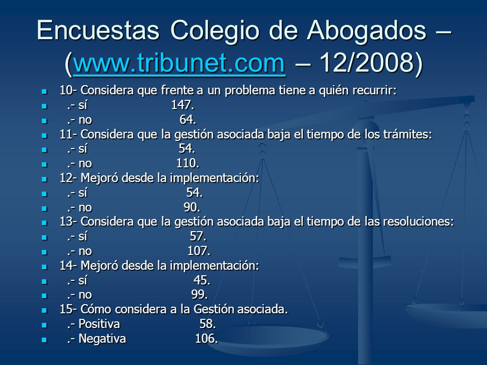 Encuestas Colegio de Abogados – (www.tribunet.com – 12/2008)