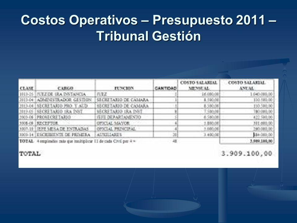 Costos Operativos – Presupuesto 2011 – Tribunal Gestión
