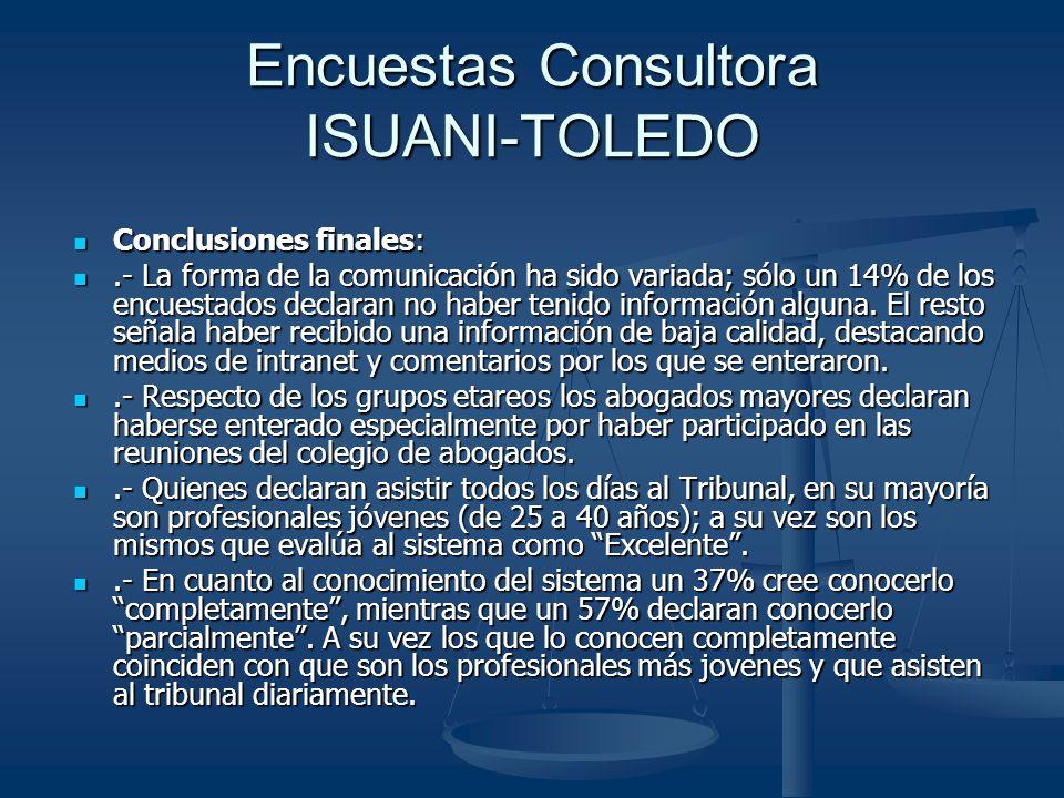 Encuestas Consultora ISUANI-TOLEDO