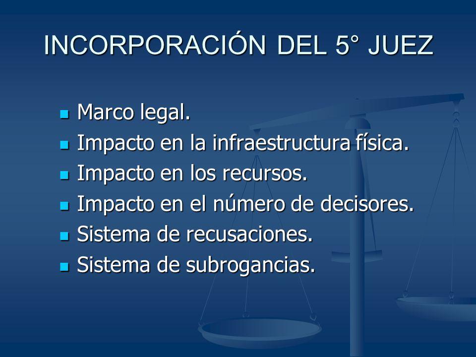 INCORPORACIÓN DEL 5° JUEZ