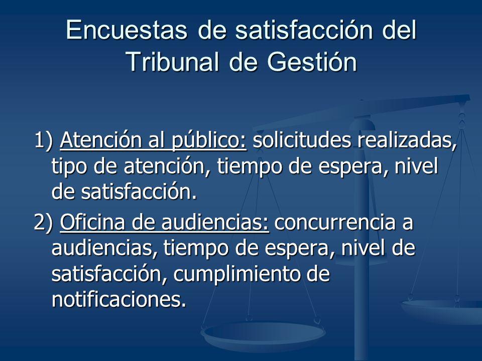 Encuestas de satisfacción del Tribunal de Gestión