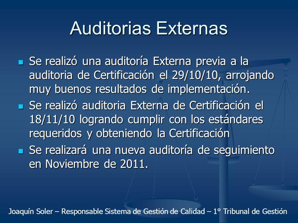 Auditorias Externas
