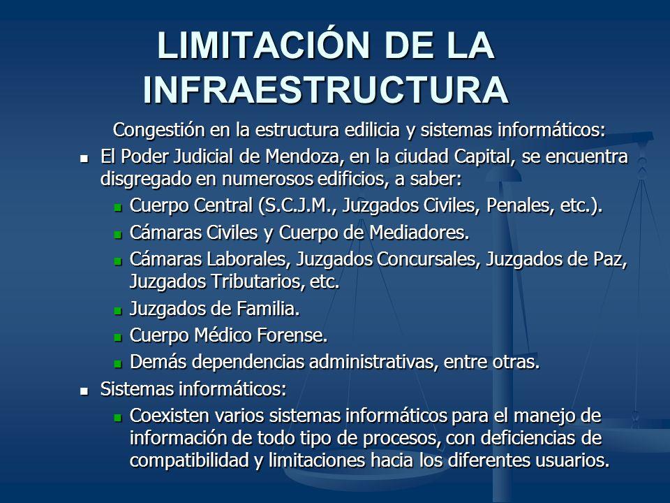 LIMITACIÓN DE LA INFRAESTRUCTURA
