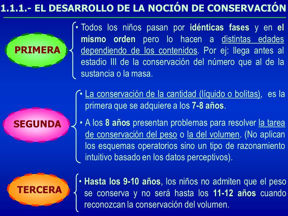 1.1.1.- EL DESARROLLO DE LA NOCIÓN DE CONSERVACIÓN