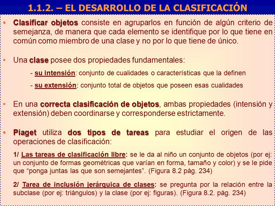 1.1.2. – EL DESARROLLO DE LA CLASIFICACIÓN