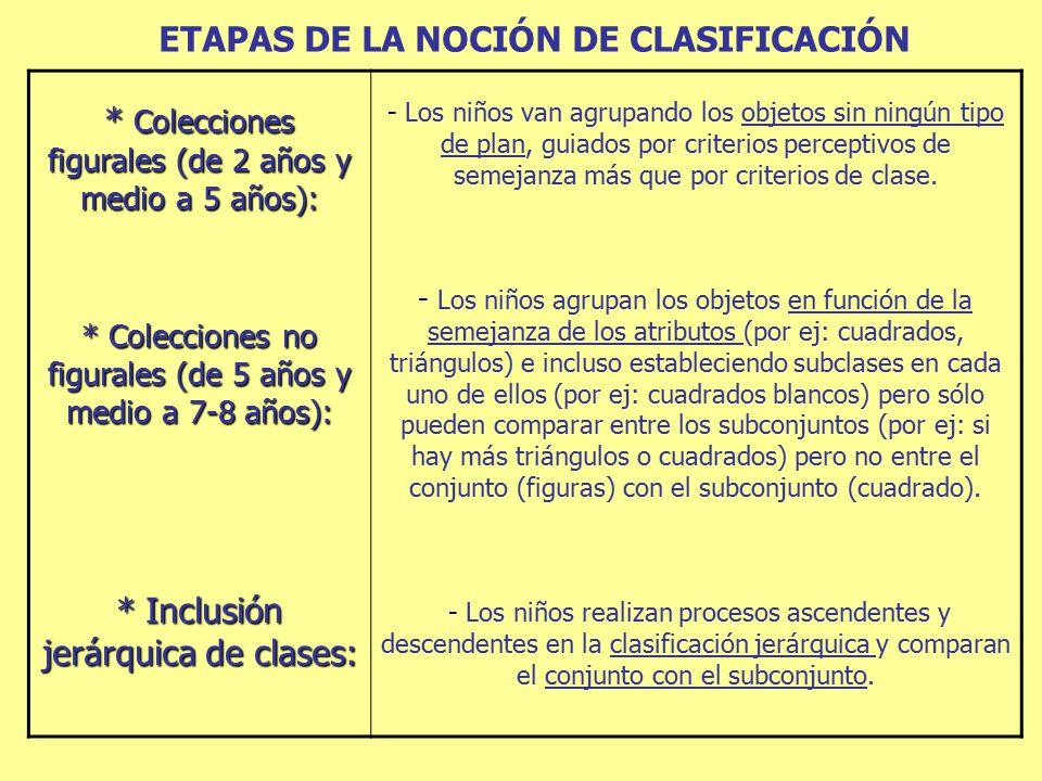 ETAPAS DE LA NOCIÓN DE CLASIFICACIÓN