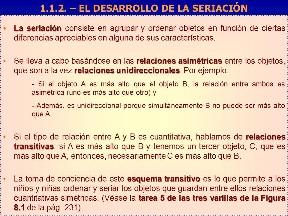 1.1.2. – EL DESARROLLO DE LA SERIACIÓN