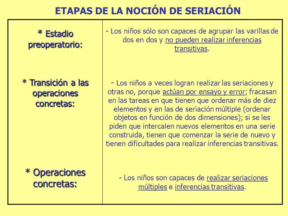 ETAPAS DE LA NOCIÓN DE SERIACIÓN