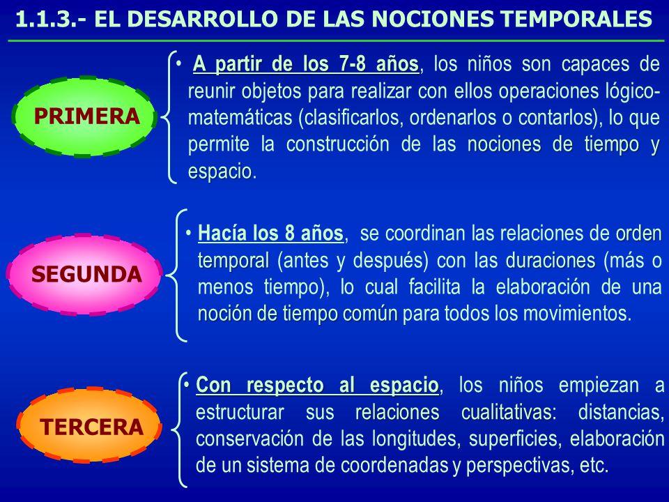 1.1.3.- EL DESARROLLO DE LAS NOCIONES TEMPORALES