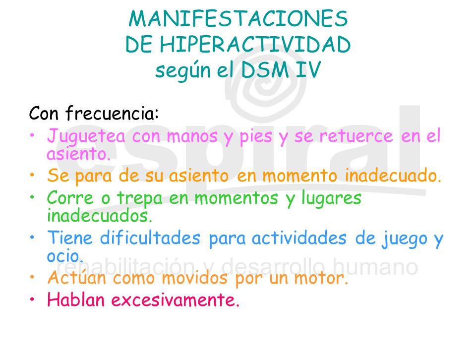 MANIFESTACIONES DE HIPERACTIVIDAD según el DSM IV