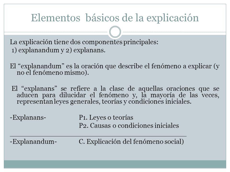 Elementos básicos de la explicación